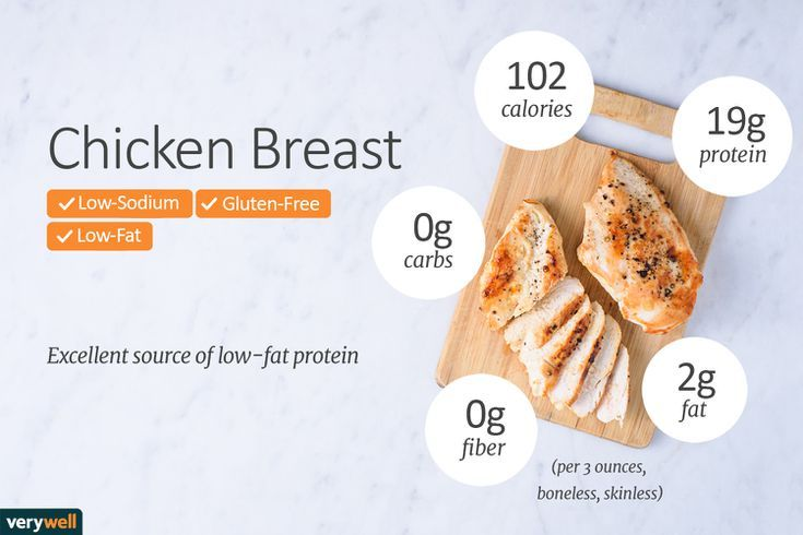 calories from chicken breast